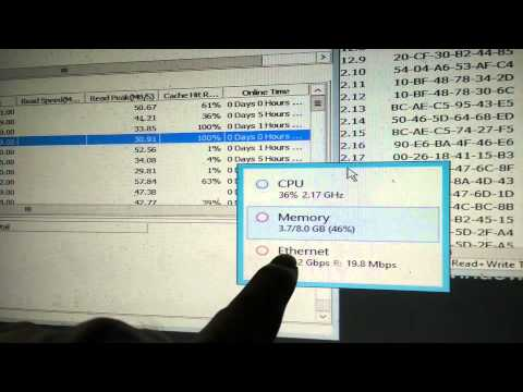 Cyber Cafe Local Area Network(LAN) Speed