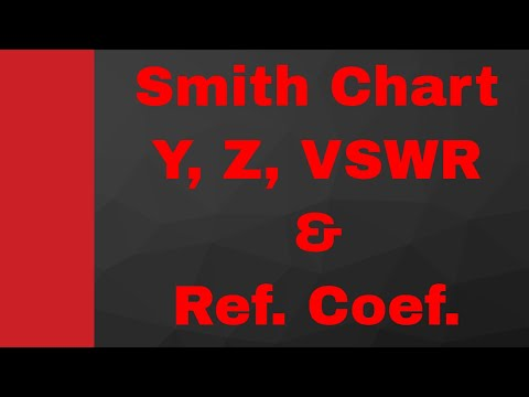 Finding of Z, Y, VSWR and Reflection Coefficient in Smith Chart in Microwave by Engineering Funda