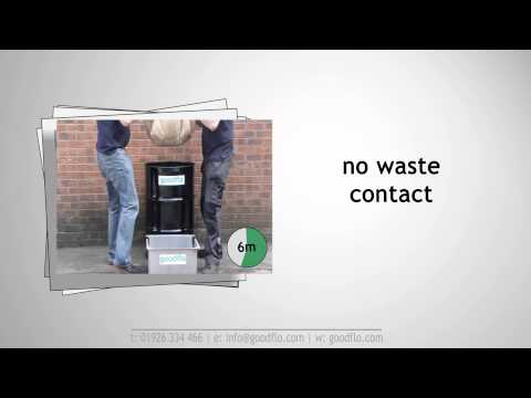Goodflo G-Bag Grease Trap - See the Difference