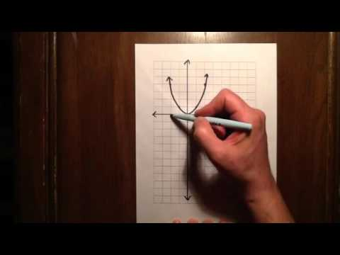 Graphing quadratics showing every transformation (and stating transformations verbally)