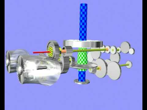 Sea King Helicopter Gearbox Animation