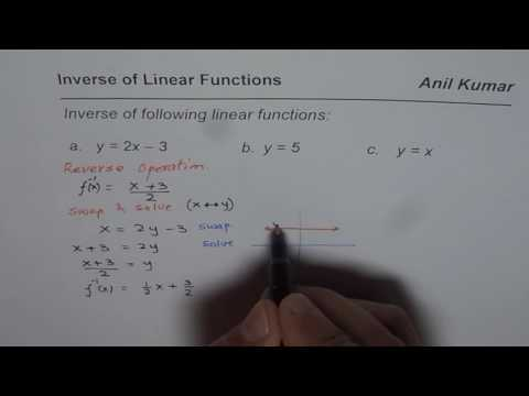 How to Find Inverse of Linear Functions