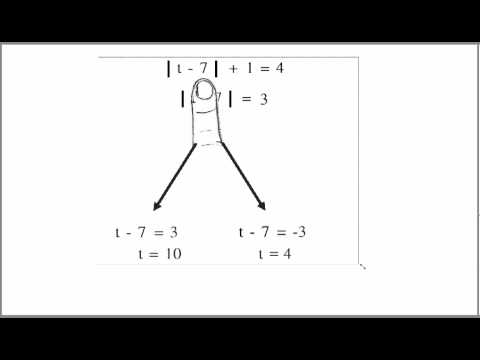 Hacking absolute value