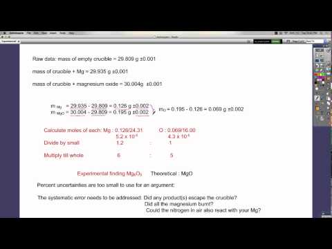 Empirical formula of MgO