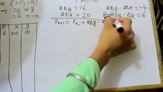 Derivation & Explanation of Bresenham's Line Drawing