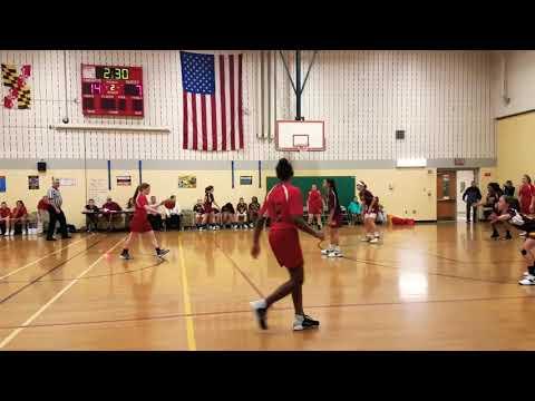 Girls basketball Northern MIDDLE SCHOOL