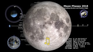 Moon Phases 2018 - Northern Hemisphere - 4K