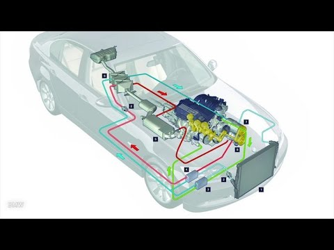 CNET On Cars - Car Tech 101: Recovering your car's lost heat
