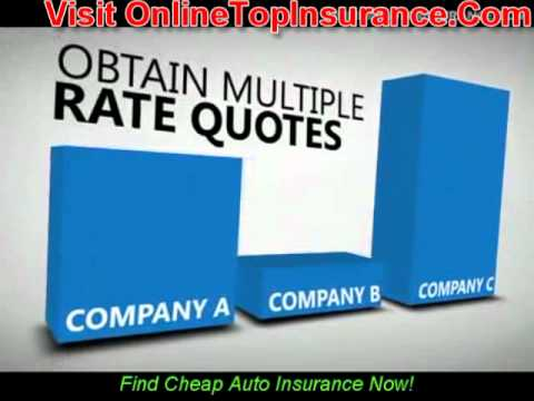 Find Cheap Insurance Now