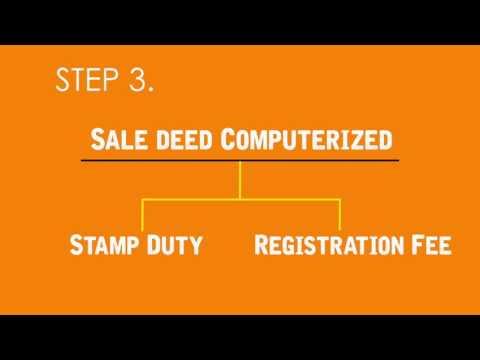 Process of Property Registration