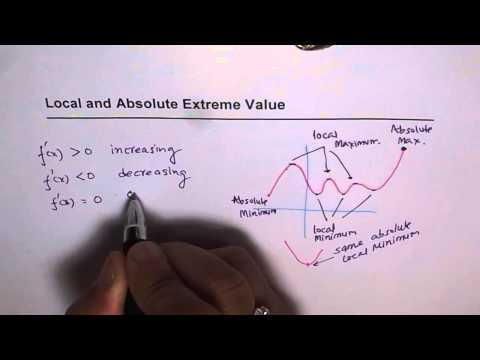 Local and Absolute Maximum Minimum Differences