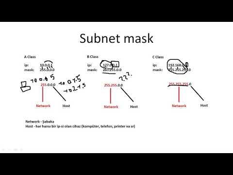 Komputer kurslari/Komputer dersleri/Cisco dersleri/ICND1 ders 8 (Subnet mask)