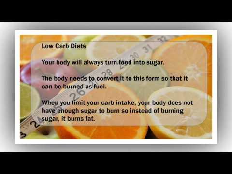 Fast Diet Fixes- Fad Diets