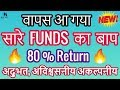 SBI Small and Midcap Fund  Reopen for SIP Should You Invest ?