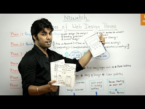 How to Manage A Web Design Project | Niswatch E04