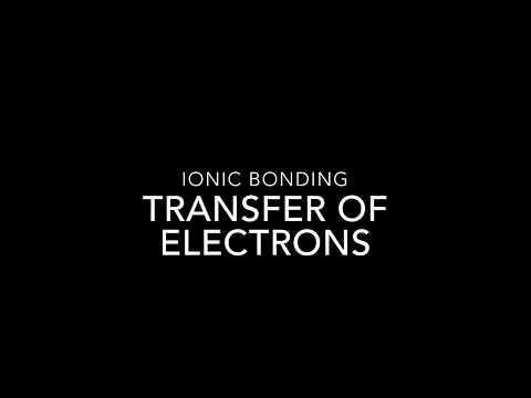 Simple Ionic Bonding
