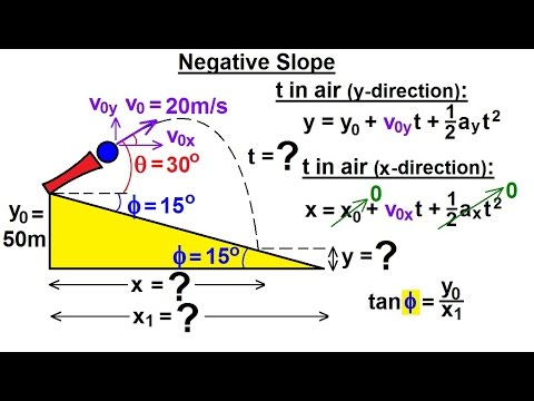 Physics - Mechanics: Projectile Motion on an Incline (4 of 7) Negative Slope