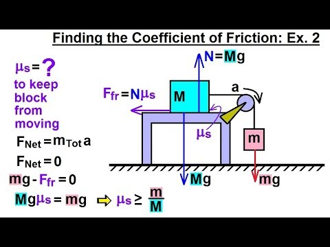 Physics - Mechanics: Newton's Laws Examples (24 of 25) Find the Coefficient Friction: Ex. 2