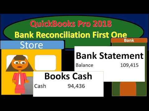 QuickBooks Pro 2018 Bank Reconciliation First Bank Reconciliation