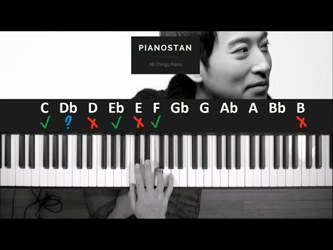 What Key is This Song in?  Finding the Key of Any Song on Piano