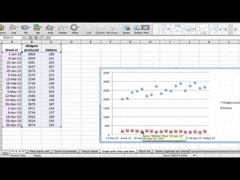 How to Put Two Sets of Data on One Graph in Excel : Using Excel