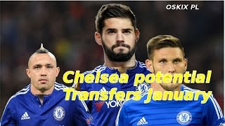 Chelsea January 2017 Potential Transfers #1