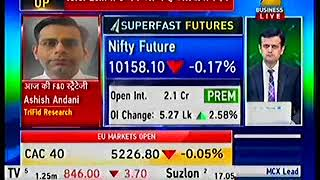 TriFid Research Expert Live On ZEE Business News Channel 19 Sep