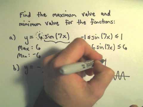 Maximum and Minimum Values of Sine and Cosine Functions, Ex 1
