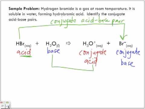 Conjugate Acid-Base Pairs Sample Problems