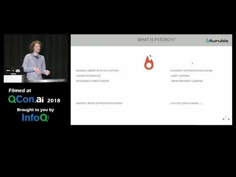 PyTorch by Example