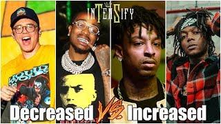 Rappers Decreasing in Skill vs Rappers Increasing in Skill