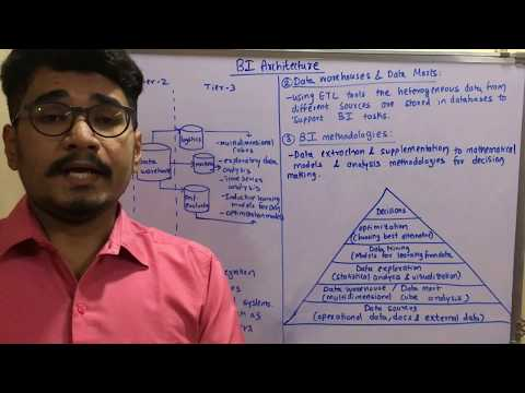 Data Mining & Business Intelligence | Tutorial #30 | BI Architecture