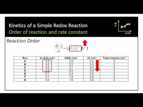 Iodide-persulfate redox reaction measuring tri-iodide by UV/vis spectroscopy