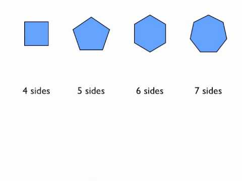 Angles in polygons- interior angles