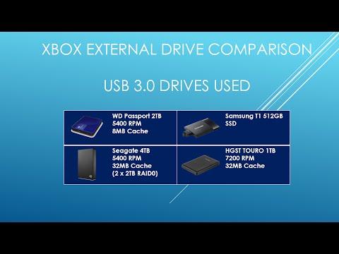xbox one ssd external hard drive