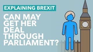 Can May Get Her Deal Through Parliament? - Brexit Explained