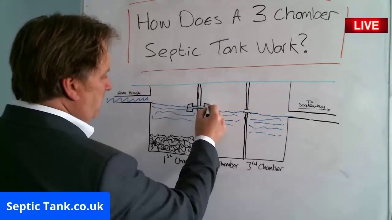 How Does A 3 Chamber Septic Tank Work