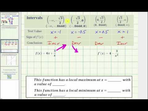Ex: Find the Intervals Incr/Decr and Relative Extrema Using the First Derivative
