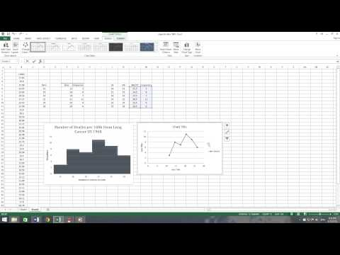 Frequency Polygon in Excel