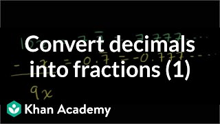 Converting Repeating Decimals To Fractions 1 Linear Equations Algebra