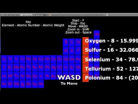 Interactive Periodic Table - Blender Game Engine