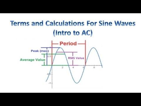 Terms and Calculations Used For Sine Waves (Intro to Alternating Current)