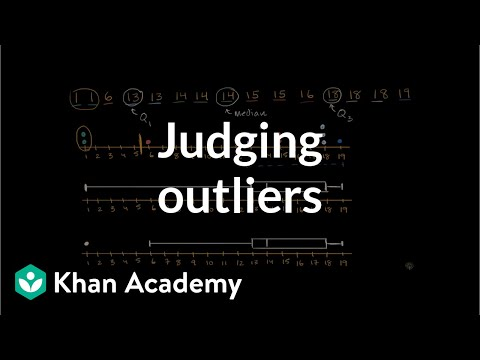 Judging outliers in a dataset