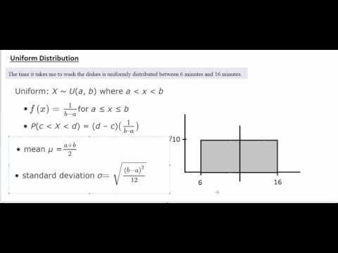 Uniform Distribution - Mean and Standard Deviation