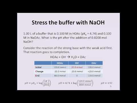 Buffer Capacity Problems