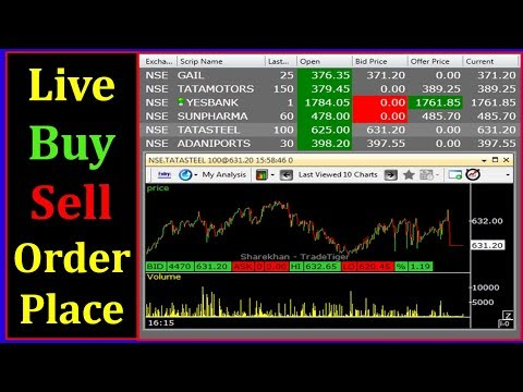 How To Place Buy and Sell Order in Trading Software In Details In Hindi || Live Sharekhan tutorials