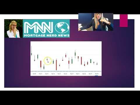 MNN: March 12 2018 Rate Update