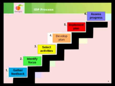 Creating Individual Development Plans Self-Study Training