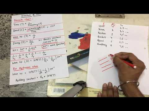 Structure of atom complete formula chart upto bohr's model. How to apply these formulas