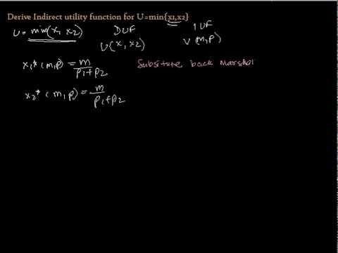 100910_07_Indirect Utility function for U=min{x1x2}.avi
